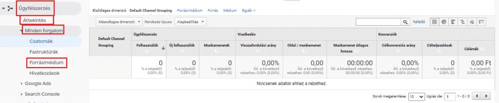 Linképítés megnézése a Google Analyticsben