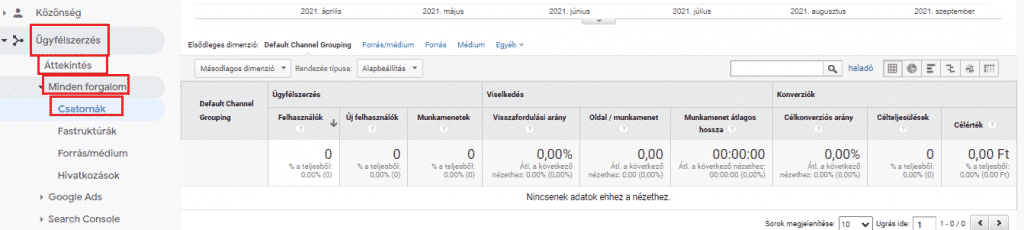Organikus és más látogatók megnézése a Google Analyticsben