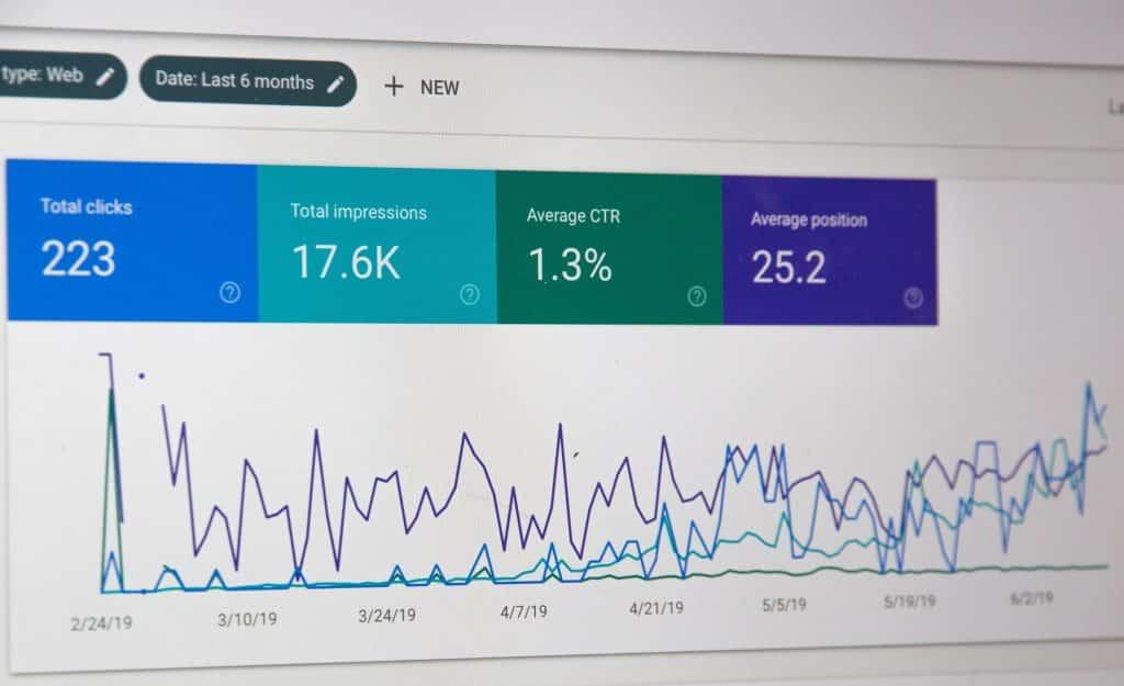 Google Analytics látogatottság mérése